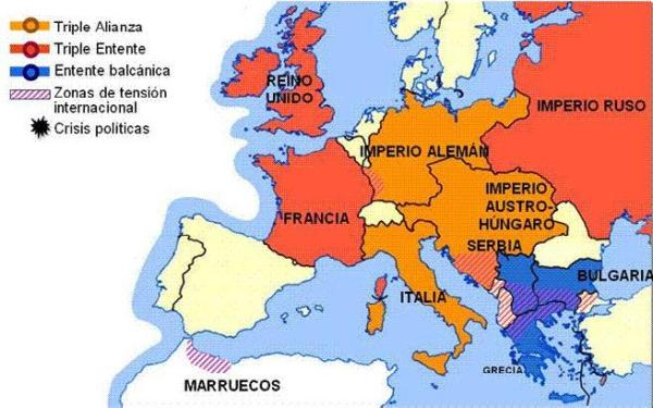 alianzas-de-la-primera-guerra-mundial-600x375